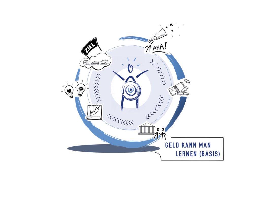 Geld kann man lernen (Basis) Dornbirn 23.-24. April 2020